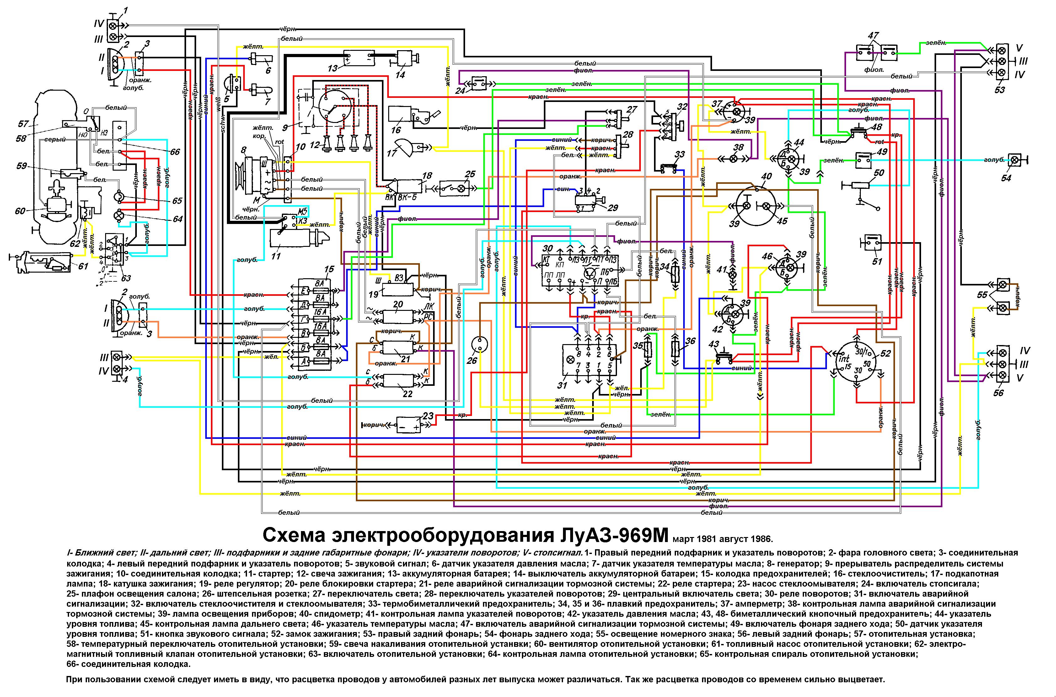 2.SP. LuAZ-969M. 03.81.-06.RUS.png