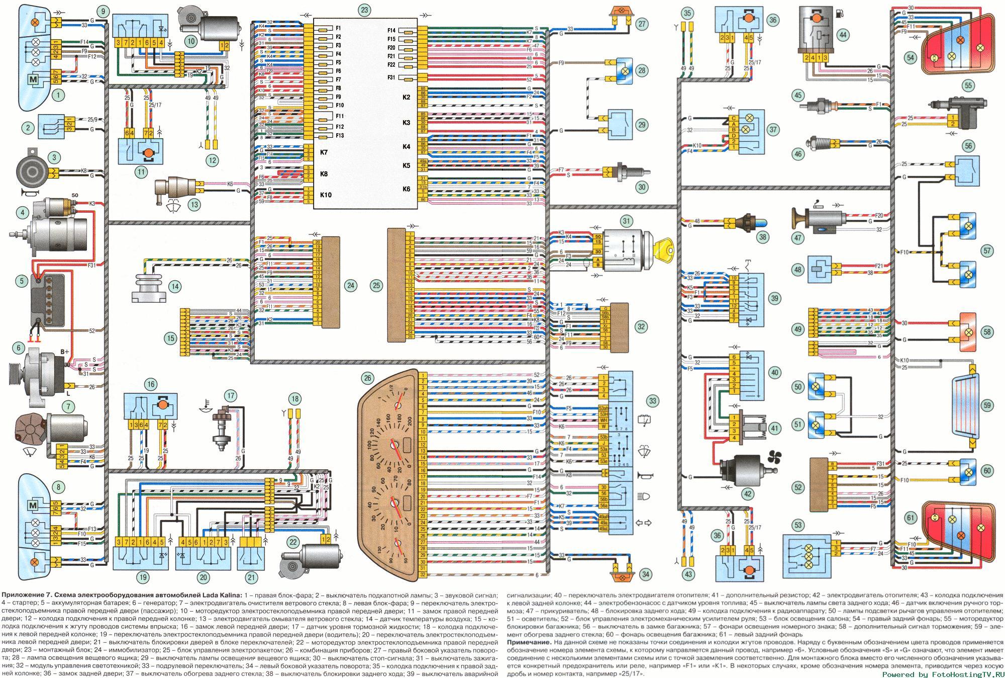 электросхемасхема ваз-2131 2002г