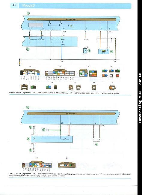 Схемы электрооборудования MAZDA 6 с 2008