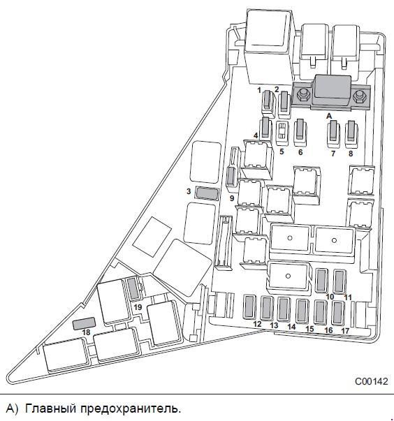 Назначение и расположение предохранителей Subaru Impreza (2007−2012)