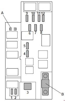 Назначение предохранителей Subaru Impreza II (2005)