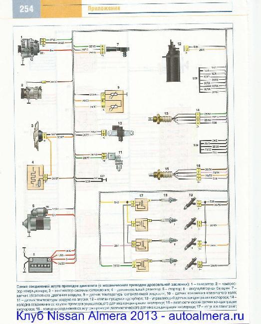 Цветные схемы электрооборудования Nissan Almera IV с 2013