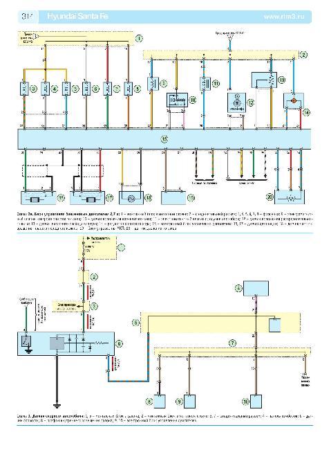 Хундай санта фе схемы электрические принципиальные