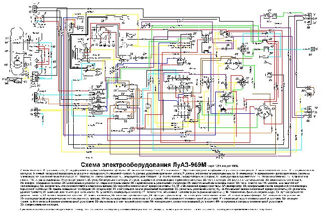 Цветная схема электрооборудования ЛуАЗ-969М с марта 1981 до августа 1986