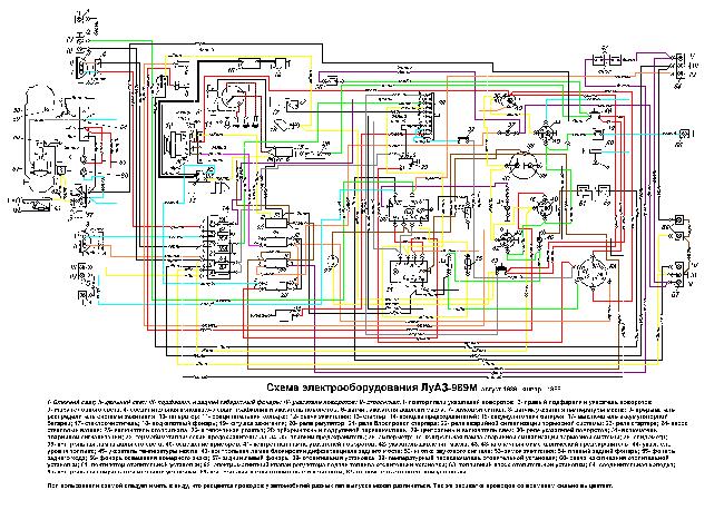 Цветная схема электрооборудования ЛуАЗ-969М с августа 1986 до января 1988
