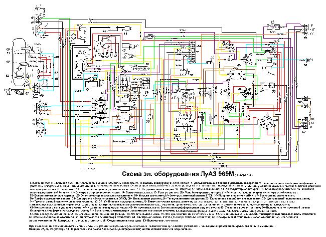 Цветная схема электрооборудования ЛуАЗ-969М с января 1988 до конца выпуска