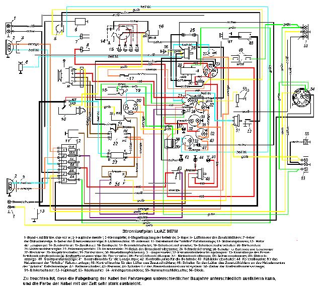 Схема электрооборудования ЛуАЗ-967М (ТПК)