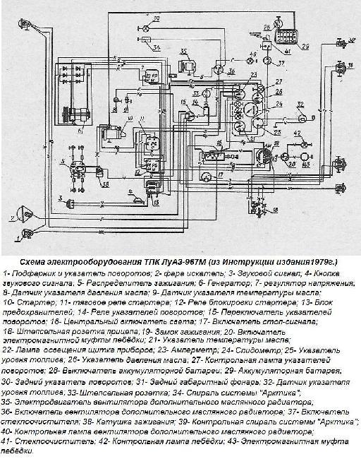 Схема электрооборудования ЛуАЗ-967М (из инструкции 79-го года)