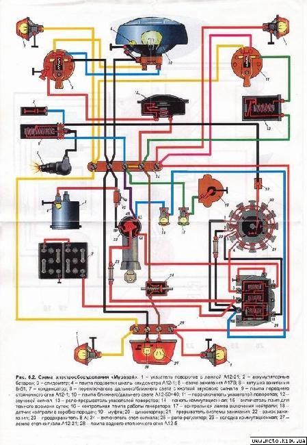 Цветная схема электрооборудования мотороллера Муравей