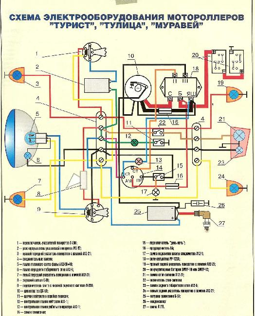 Схема электрооборудования мотороллеров Турист, Тулица, Муравей