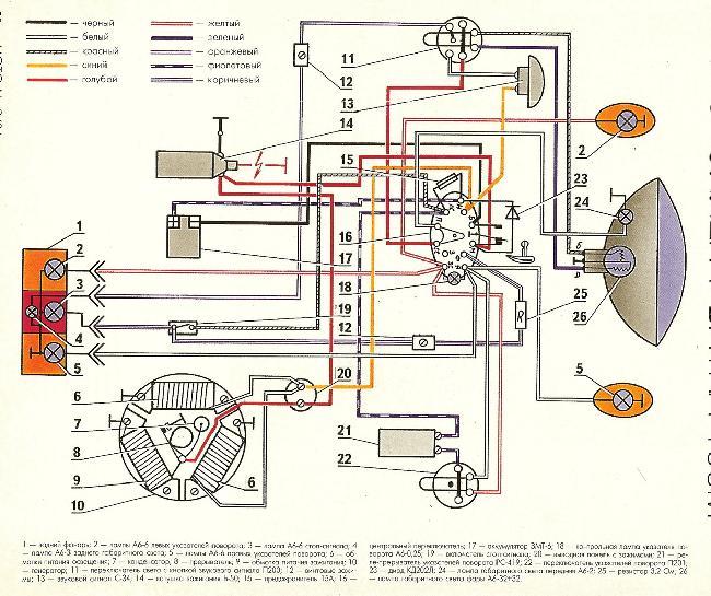 Цветная схема электрооборудования Вятка-150М