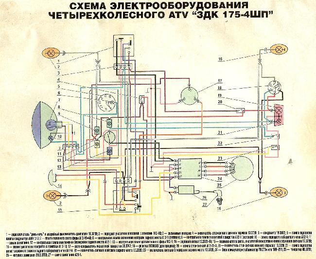 "Схема электрооборудования четырехколесного ATV ""ЗДК 175-4ШП"""