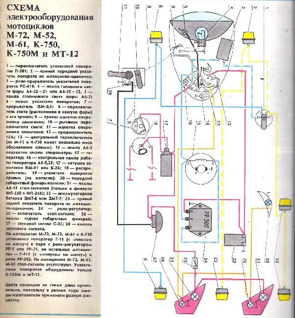 Схема электрооборудования мотоциклов Урал М-72, М-52, М-61 и Днепр К-750, К-750М, МТ-12
