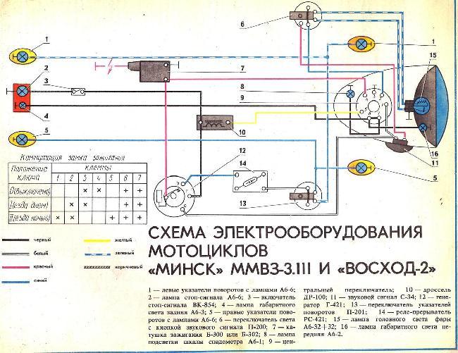 Схема электрооборудования мотоциклов Минск ММВЗ-3.111 и Восход-2
