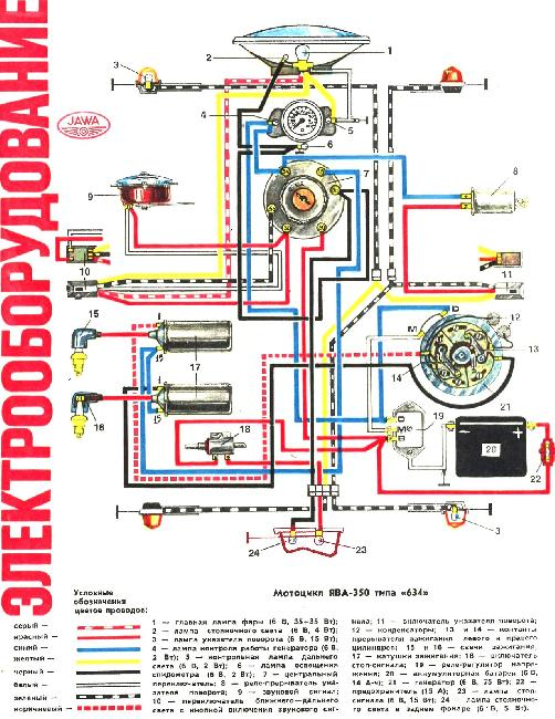 Цветная схема электрооборудования мотоцикла Ява 350 типа 634