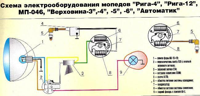 """Цветная схема электрооборудования мопедов """"Рига-4"""", """"Рига-12"""" МП-046, """"Верховина-3"""",-4"""", -5"""", -6"""", """"Автоматик"""""""