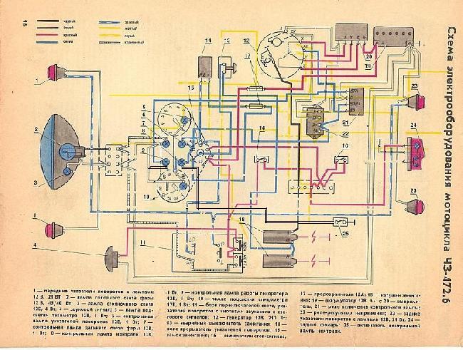 Схема электрооборудования мотоциклов CZ 472.6