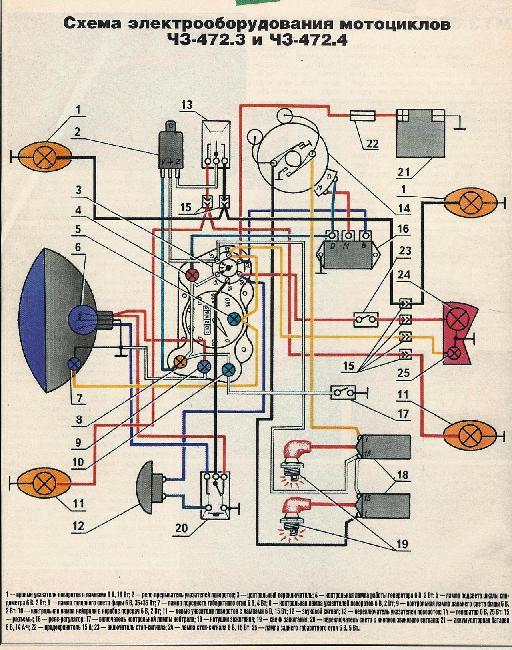Схема электрооборудования мотоциклов ЧЗ 472.3 и 472.4