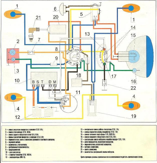 Схема электрооборудования мотоциклов CZ 502.1