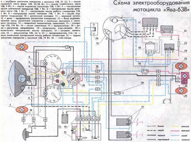 Цветная схема электрооборудования Ява 638