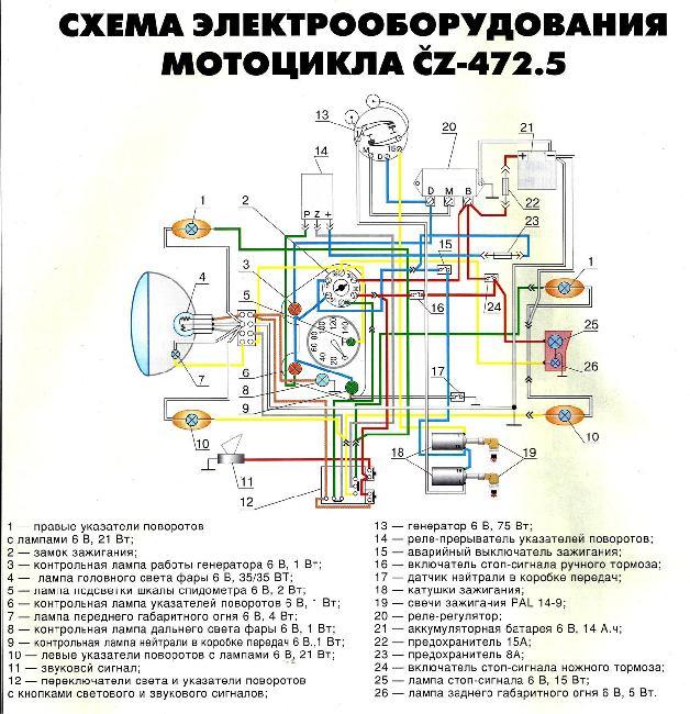 Цветная схема электрооборудования CZ 472.5