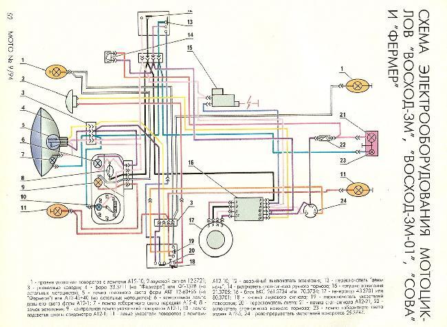Схемы электрооборудования Восход 3М, 3М-01, Сова, Фермер