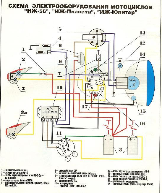 "Схема электрооборудования мотоциклов ""ИЖ-56"", ""ИЖ-Планета"", ""ИЖ-Юпитер"""