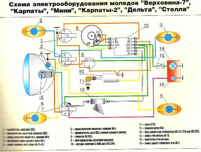 """Схема электрооборудования мопедов """"Верховина-7"""", """"Карпаты"""", """"Мини"""", """"Карпаты-2"""", """"Дельта"""", """"Стелла"""""""