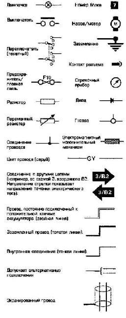Схемы электрооборудования
