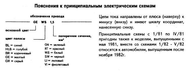 Схема электрооборудования Opel Senator и Monza с августа 1981