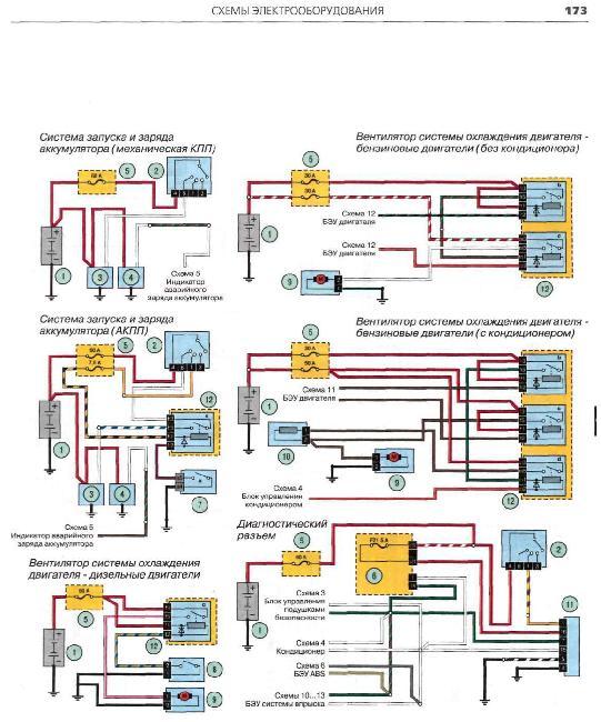 Цветные схемы электрооборудования Renault Clio Symbol, автомобили с 2001 г.в.