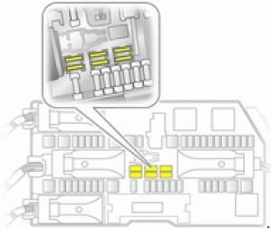 Назначение и расположение предохранителей Opel Zafira (2009)