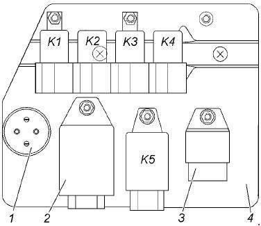 Назначение и расположение предохранителей и реле УАЗ-31519, 315194, 315195, 315143, 315148, 3153 и их модификации