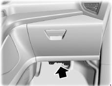 Назначение и расположение предохранителей Ford Tourneo Connect