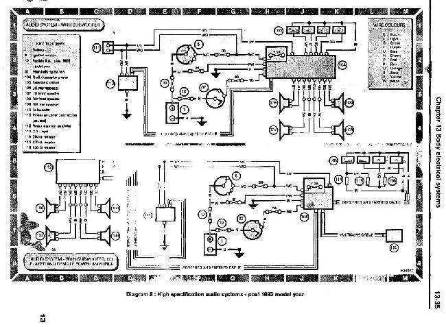 Схемы электрооборудования Land Rover Discovery I 1993 г. выпуска