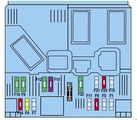 Схема предохранителей PEUGEOT PARTNER