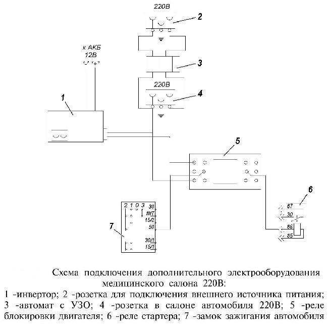 Схема подключения дополнительного электрооборудования медицинского салона 220В (УАЗ-396295)