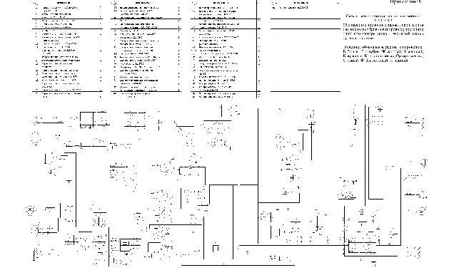 Схемы электрооборудования автомобиля УАЗ 3303
