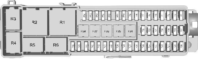 2012-2018 Ford Kuga Mk2 Fuse Box Diagram