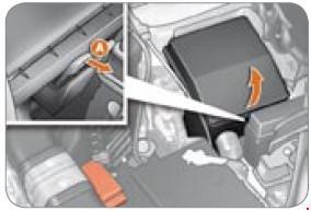 Перечень предохранителей Citroën C-Crosser
