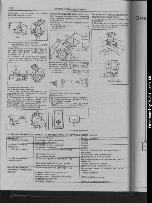 Схемы электрооборудования Mazda Bongo (E2200)