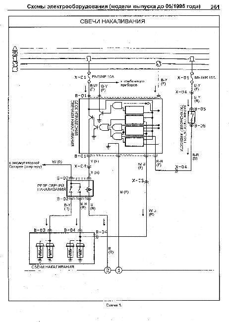 Mazda Titan 1995-2000 гг.