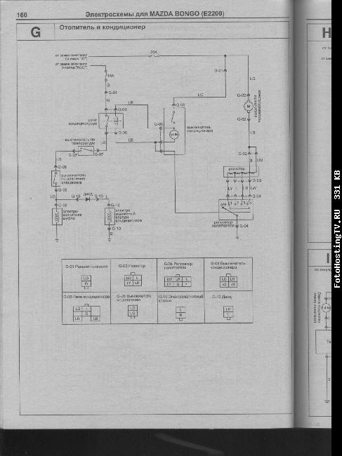 Famous Mazda Bongo Wiring Diagram Model - Schematic Diagram Series ...