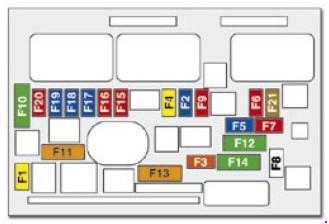 Назначение и расположение предохранителей Peugeot 607 (01.12.2007 - 31.05.2009)