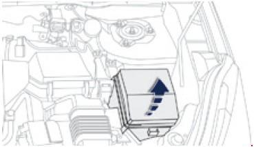 Назначение и расположение предохранителей Peugeot 4008