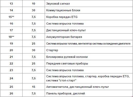 Схема и назначение