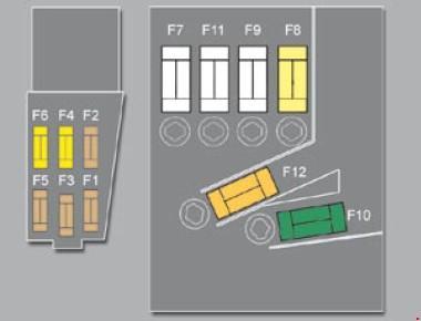 Назначение и расположение предохранителей Peugeot 3008