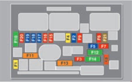 Назначение и расположение предохранителей Peugeot 3008 рестайлинг