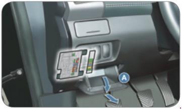 Назначение и расположение предохранителей Peugeot 4007