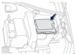 Назначение предохранителей Peugeot 301